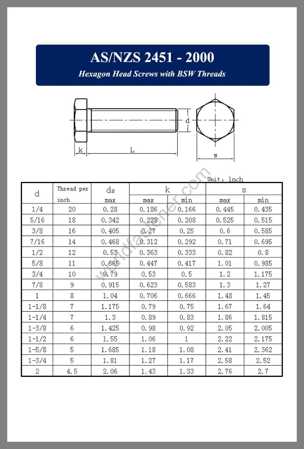 medium resolution of as nzs 2451 as nzs 2451 hexagon head screws fastener