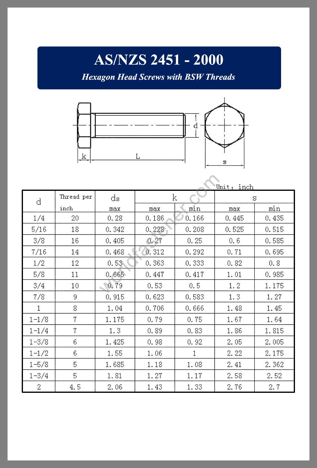 hight resolution of as nzs 2451 as nzs 2451 hexagon head screws fastener