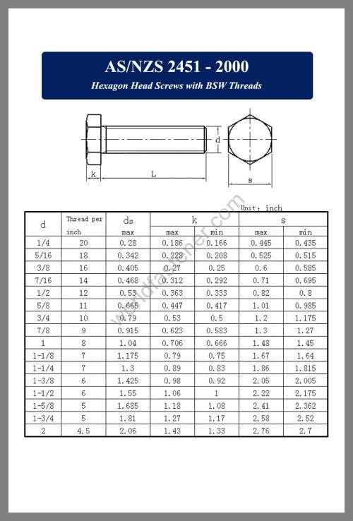 small resolution of as nzs 2451 as nzs 2451 hexagon head screws fastener