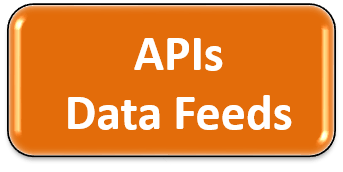 API/Data Feed