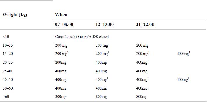 Calcium carbonate buyers in china, Calcium carbonate or