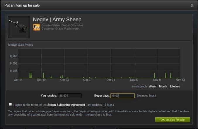 Tarifas de Steam Market CSGO