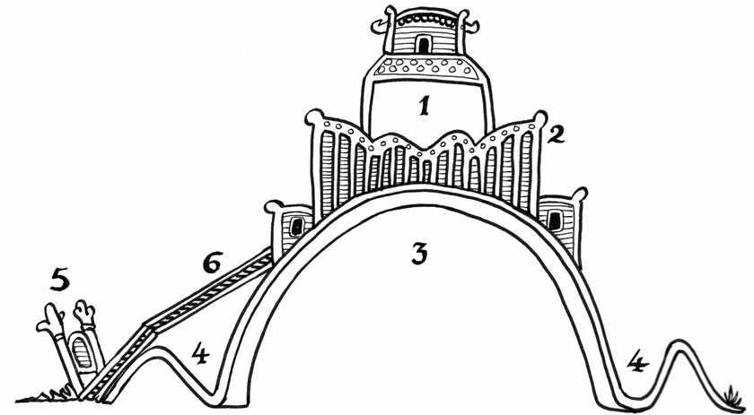 Motte-and-Bailey Castles