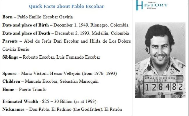 Pablo Escobar 12 Facts About Colombia S Infamous Drug
