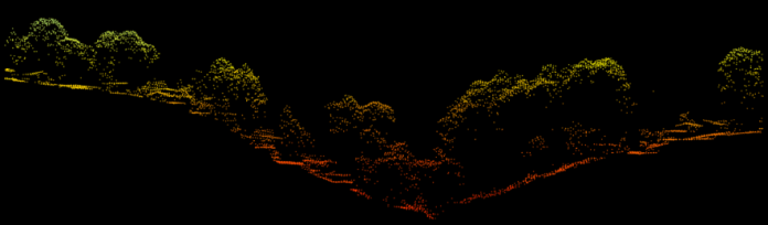 Figure3.View of a cloud profile of surface points obtained from the LIDAR system