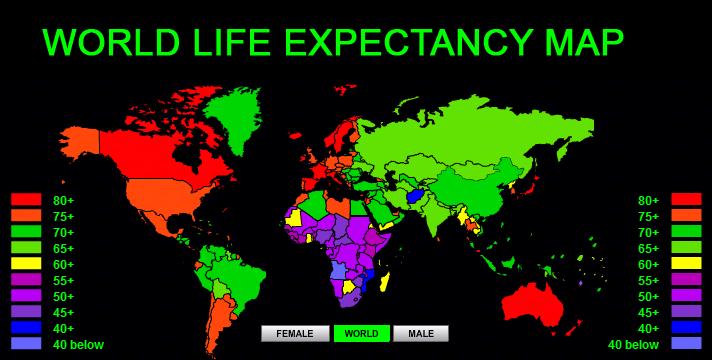 Resultado de imagen de LIFE EXPECTANCY