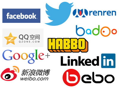 Top Social Networking Websites