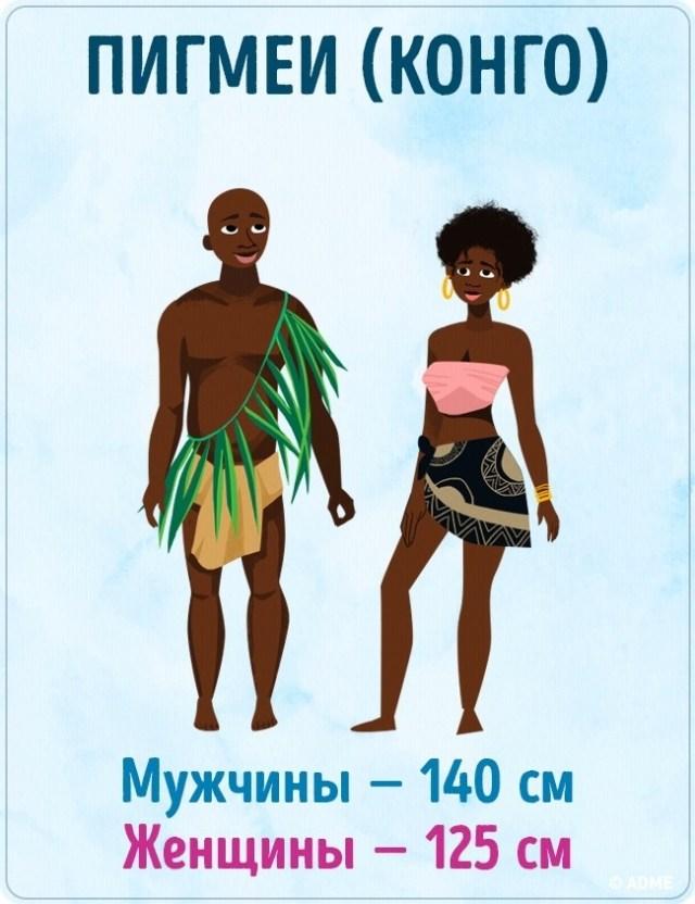 Пигмеи (Конго)