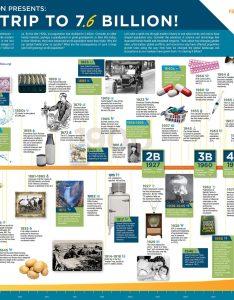 Wall chart also world of billion rh worldof billion