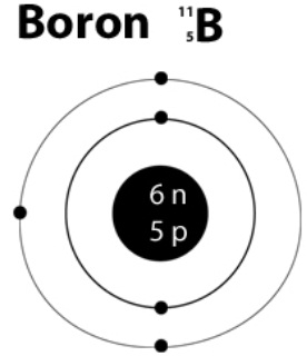 Louis Joseph Gay Lussac Discoverer Of Boron Element