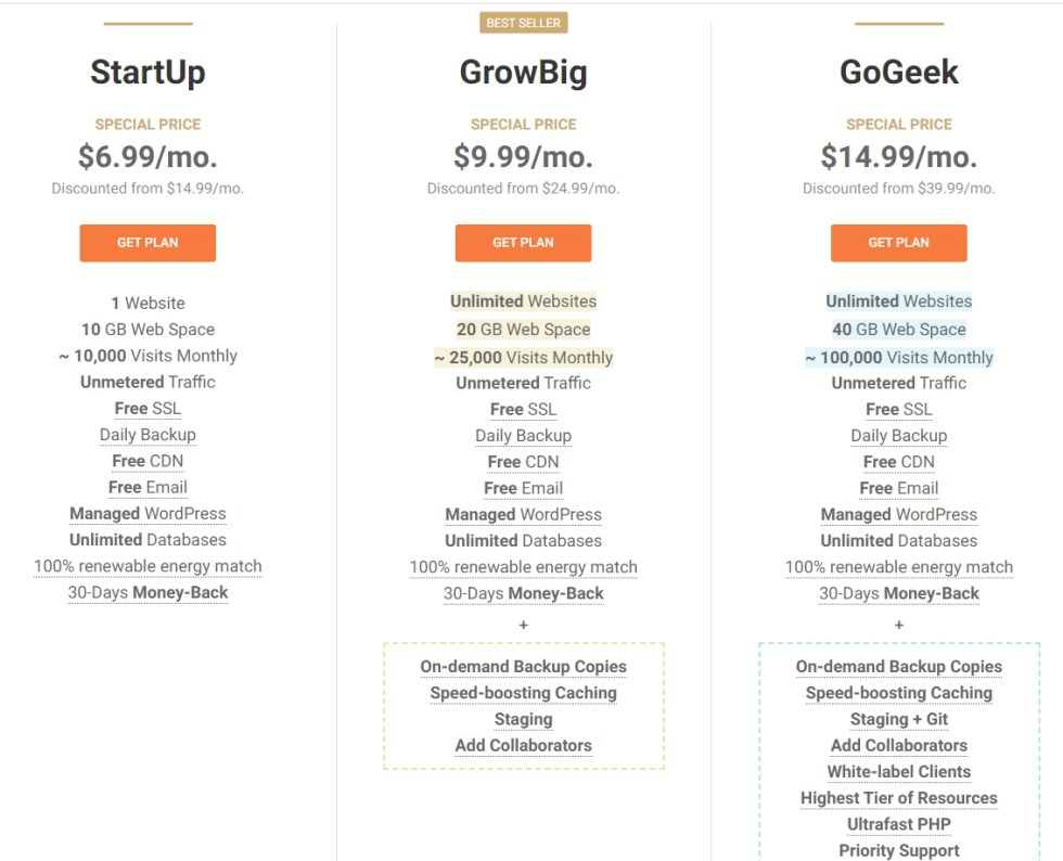 SiteGround's three hosting packages - StartUp, GrowBig and GoGeek