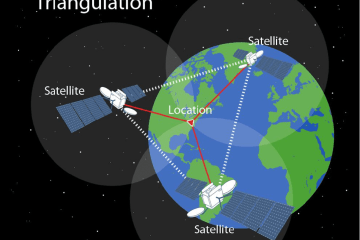 Trilateration versus Triangulation – How GPS Receivers Work