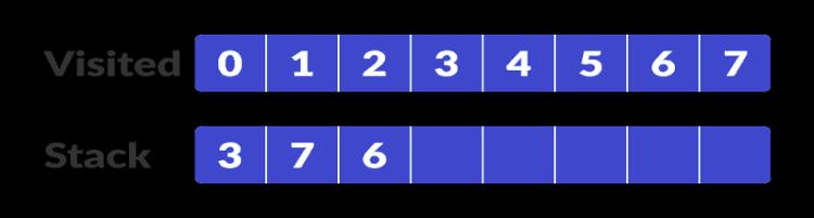 scc-step-3