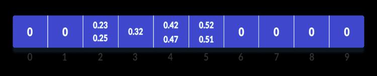 Bucket-sort-0.3_0