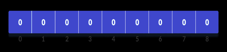 Counting-sort-1