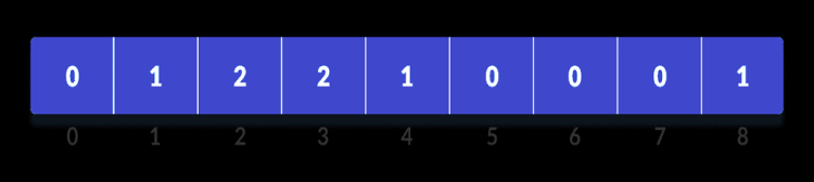 Counting-sort-2