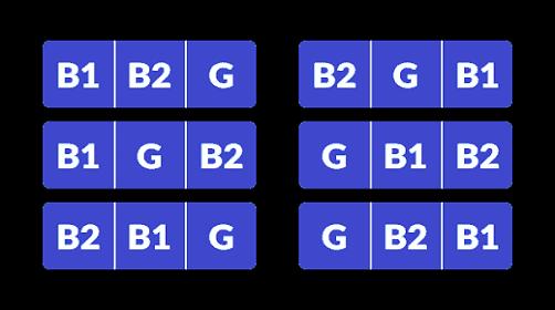 ba-possibilities