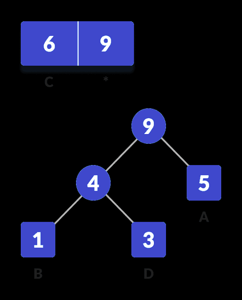 hf-encoding-2