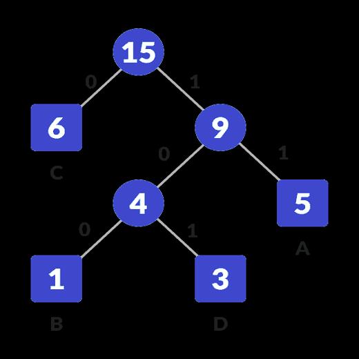 hf-encoding-4