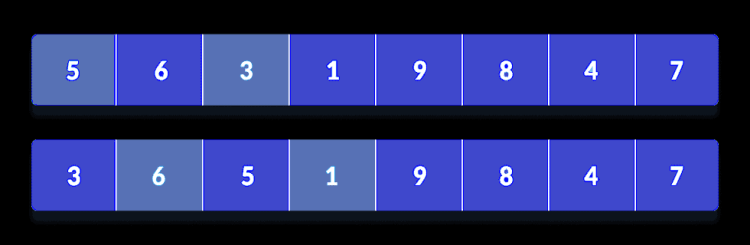 shell-sort-0.3