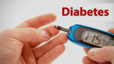 Photo of What is diabetes?