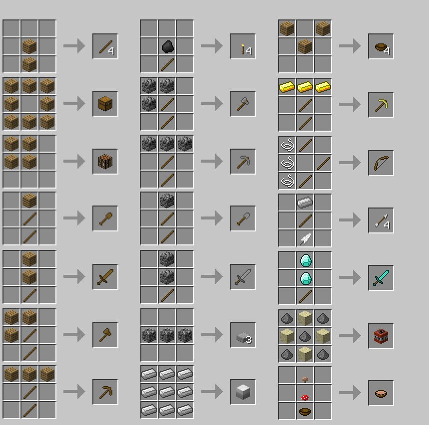 Basic crafting recipes charts minecraft updates - Minecraft crafting table recipes list ...