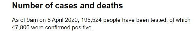 5th april 2020 coronavirus statistics from UK Government