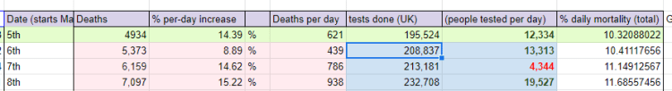 uk coronavirus testing inconsistencies 1