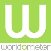 https://i0.wp.com/www.worldometers.info/img/worldometers-fb.jpg