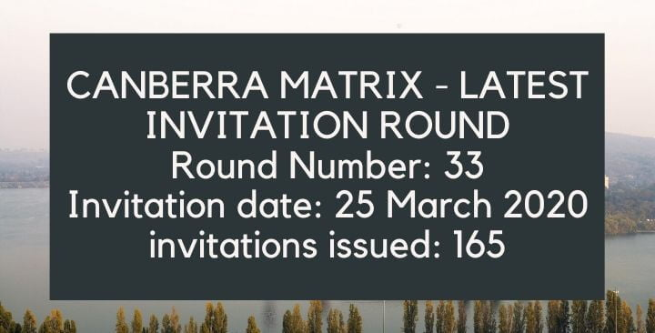 Canberra matrix – Latest invitation round