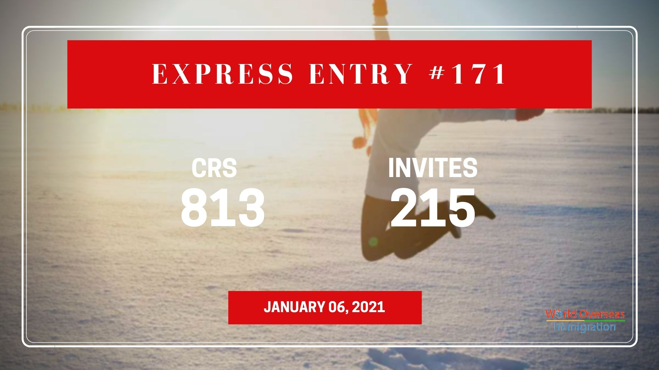 Express Entry #171: 250 ITAs are issued in the new draw