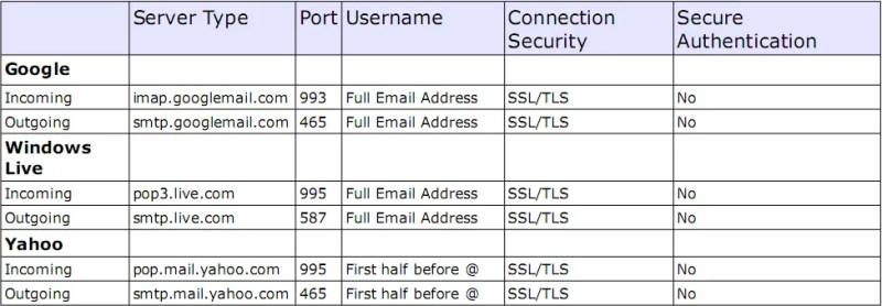 Email Server Settings