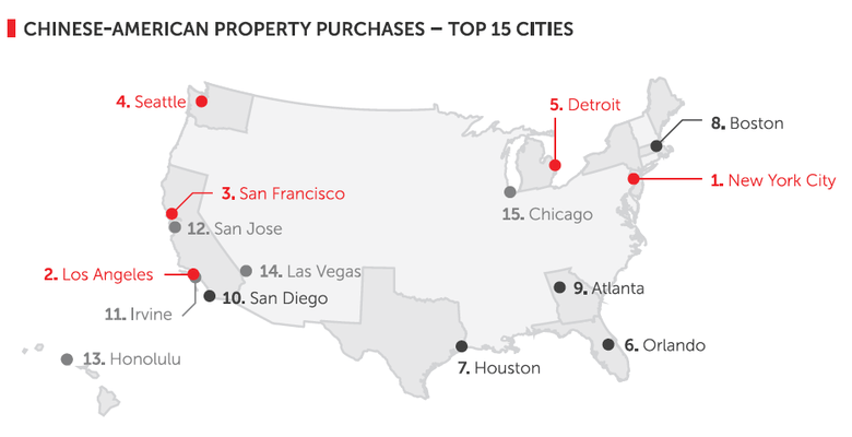 Chinese-Americans Spent $105.1 Billion on U.S. Real Estate