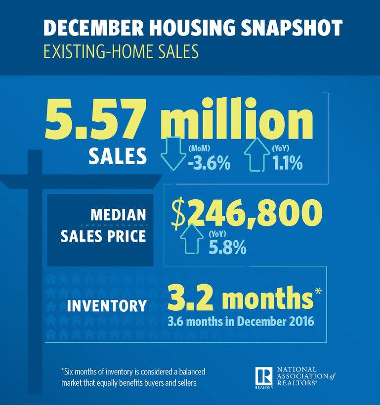 December-EHS-Infographic-2017.jpg