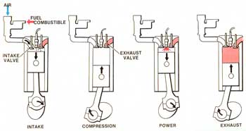 About Two-cycle Engine and its Applications and