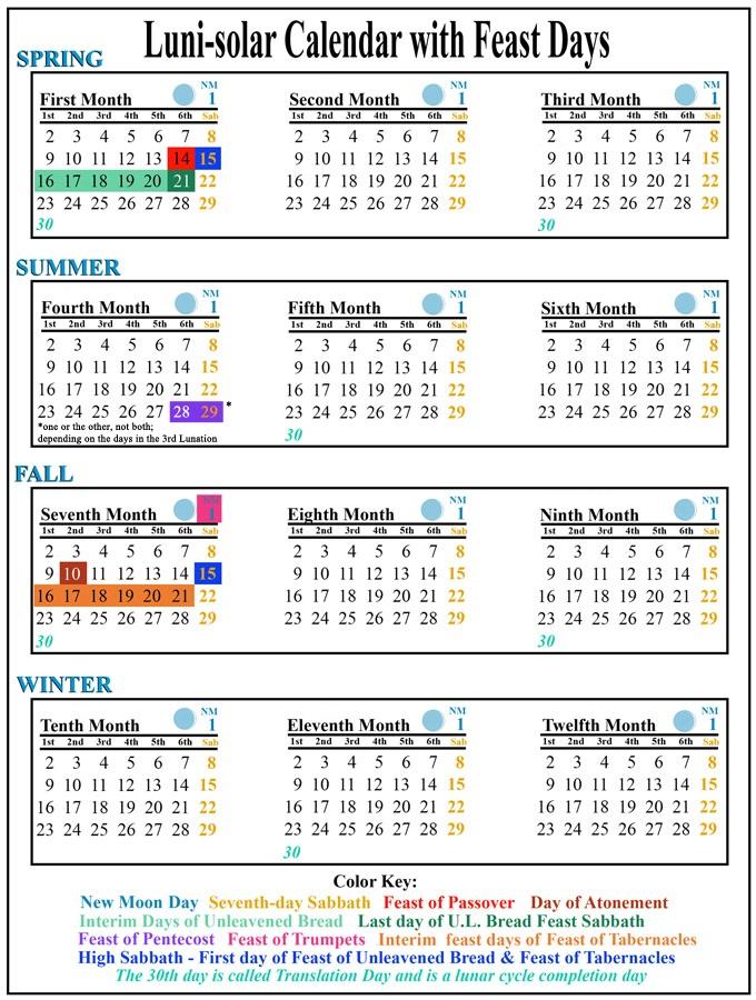 Luni-Solar Calendar with Feasts Days