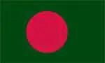 Bangladesh's Top 10 Imports