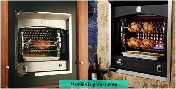 Expensive Kitchen Gadgets