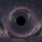 Interesting Facts About Black Holes
