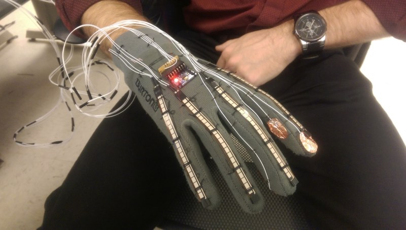 Low-cost glove may change the outlook of virtual surgery, latest medical gadgets