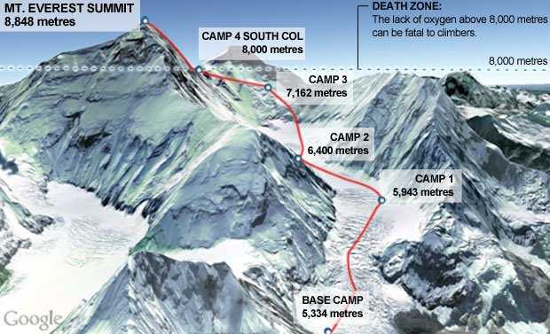 everest-graphic-620