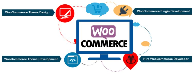 Image result for woo commerce