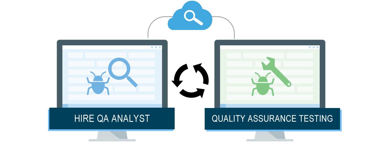 Quality Assurance Testing Company India  Software QA