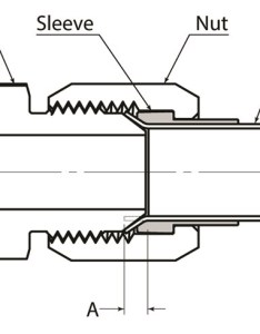 Assembly instructions complete section isometric also steel flare jic fittings rh worldwidefittings