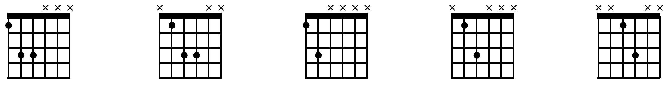 Christian Guitar Chords Worship Arts Conservatory