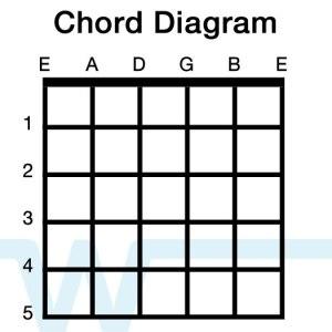 chord diagram  Worship Tutorials