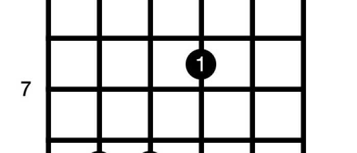 Bm Guitar Chord Easy Image collections - guitar chords finger placement