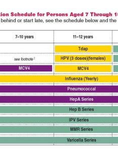 Immunization schedule also health services information rh worthington  oh