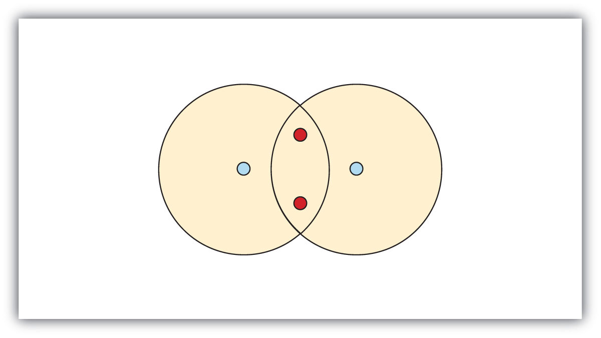 hight resolution of single covalent bonds between the same atoms