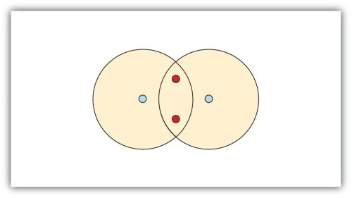 small resolution of single covalent bonds between the same atoms